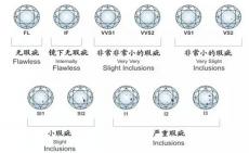唯钻会新型宝石:Square Silicone比利时魔星钻裸石定制,戒托怎么选?
